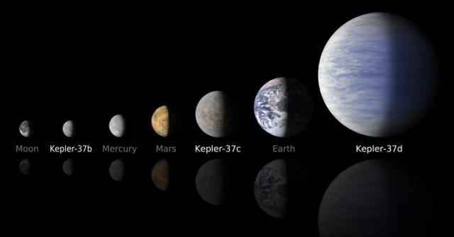 Recreación de los planetas de la estrella Kepler-37 comparados con otros. Fuente: NASA/Ames/JPL-Caltech.