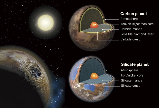 Imagen por: Lynette Cook. Sciencenews.org