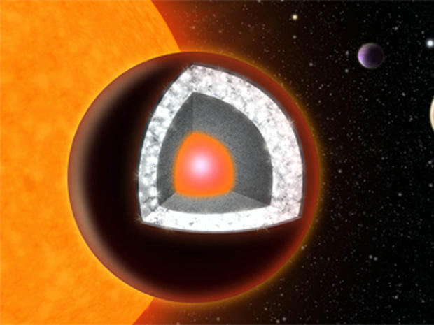 "Estructura del ""planeta diamante"""