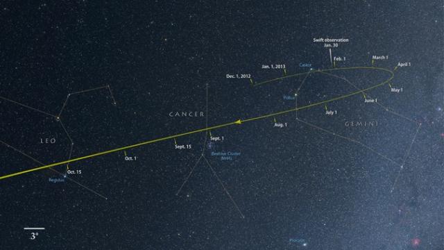 Estimación de la órbita de ISON
