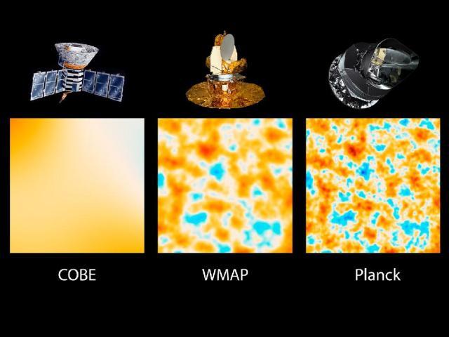COBE-WMAP-PLANCK