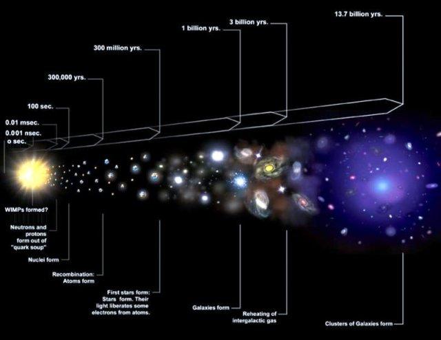 escala_cosmologica