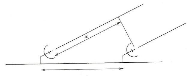 Diferencia de camino óptico (w) entre los dos radiotelescopios