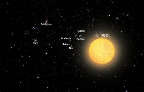 Ilustración de la estrella. La constelación de Orión cambia su forma por la perspectiva que tendría en su posición. Credito: NASA, ESA, and A. Feild and F. Summers (STScI)