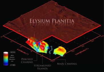 Visualización en 3D de los canales subterráneos de Marte Crédito: Vallis / Smithsonian Institution, NASA