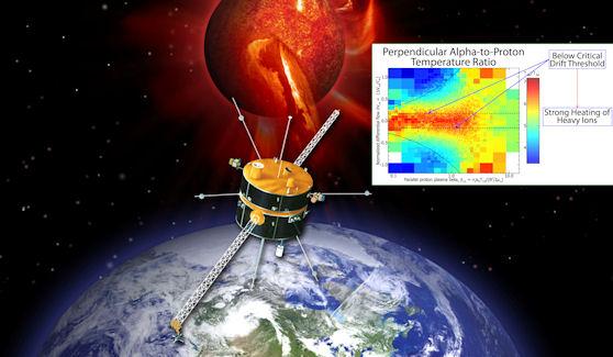 Recreación artística de la sonda Wind realizando observaciones del viento solar. Crédito: NASA
