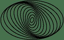 din_espiral