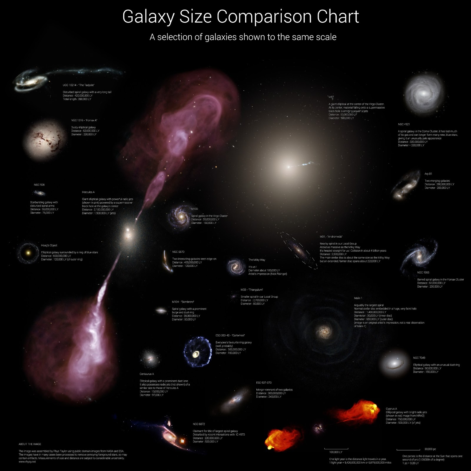 Galaxy-Size-Comparison-Chart