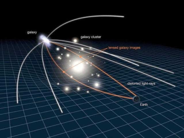 Resultado de imagen de  oscilaciones electromagnéticas o gravitatorias de alguna región del espacio, nunca tendremos éxito